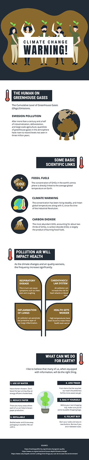 Climate Change Infographic Design