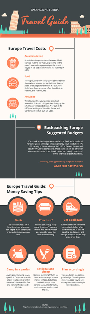 Europe Travel Tips Infographic Design
