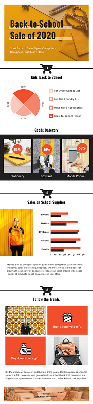 Back to School Sale Infographic Design