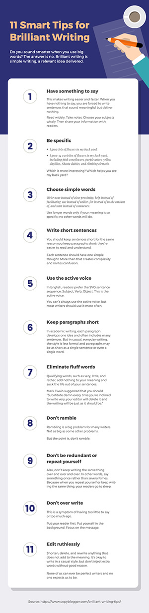 Writing Tips Infographic Design