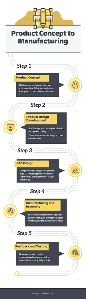 Product Concept Infographic Design