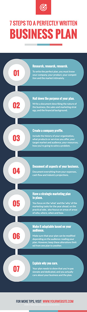 Business Plan Infographic Design