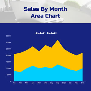 Sales By Month Area Chart Design