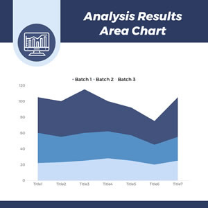 Analysis Results Area Chart Design