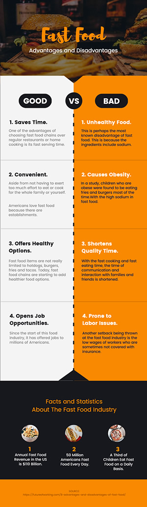 Fast Food Infographic Design