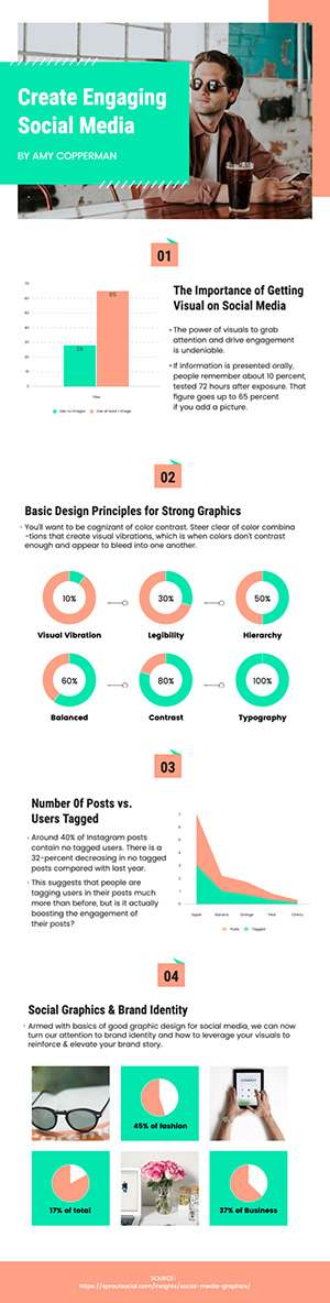 Create Engaging Social Media Infographic Design