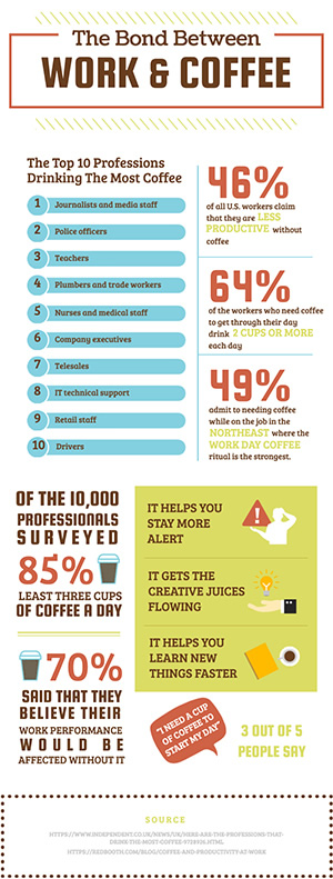 Work And Coffee Infographic Design