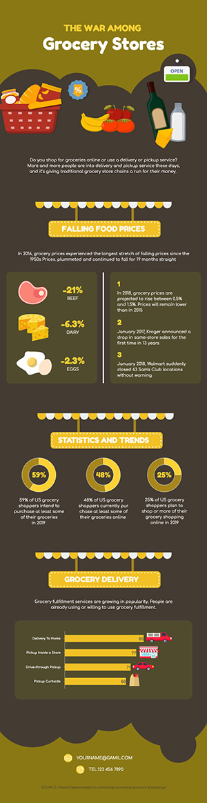 Online Grocery Shopping Infographic Design