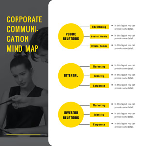 Corporate Communication Mind Map Chart Design