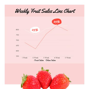 Weekly Fruit Sales Line Chart Chart Design