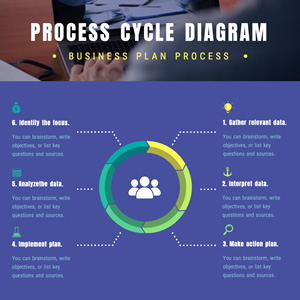 Process Cycle Diagram Chart Design