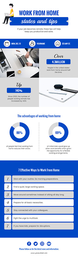 Work from Home Infographic Design