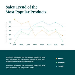 Product Sales Trend Line Chart Chart Design