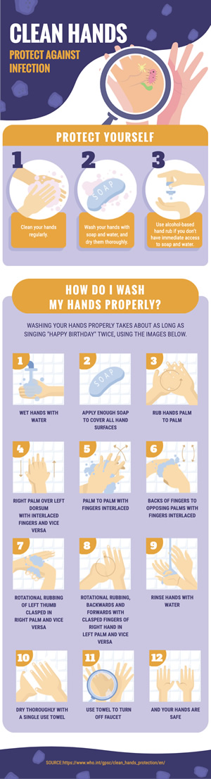 Wash Hands Properly Infographic Infographic Design