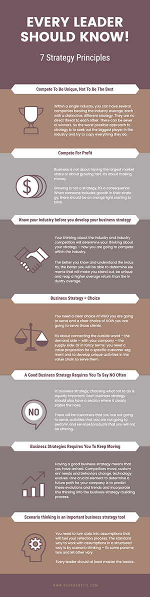 Business Strategy Infographic Design