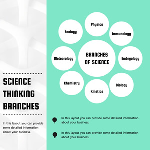 Science Thinking Chart Design