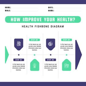 Make Fishbone Diagram Online Free Quick Designcap