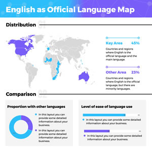 English As Official Language Map Chart Design