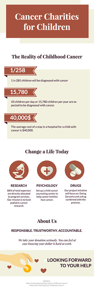 Children Charity Infographic Design