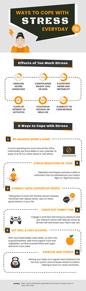 Cope With Stress Infographic Design