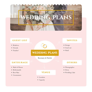 Wedding Plans Mind Map Chart Design