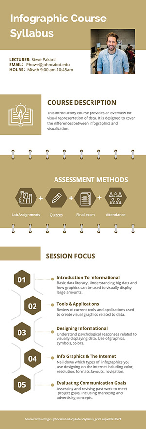 Course Syllabus Infographic Design
