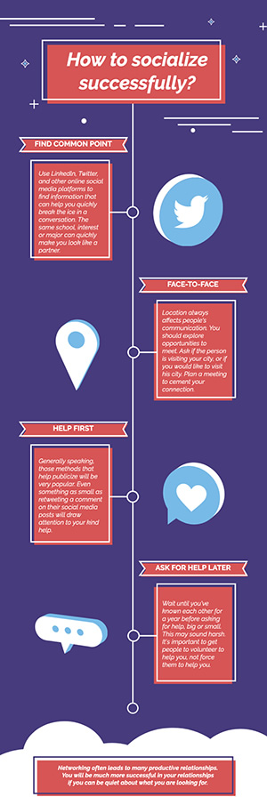 Socialization Tips Infographic Design