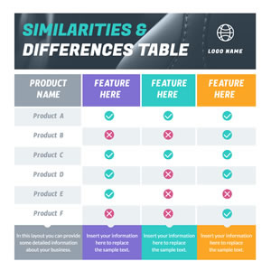 Similarities and Differences Table Chart Design