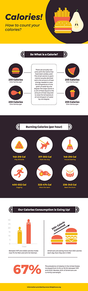 Calory Energy Food Infographic Design