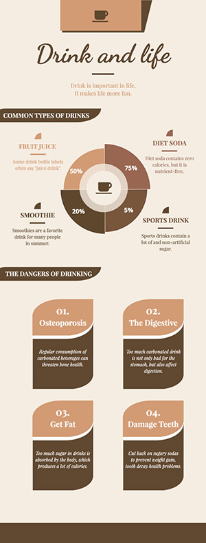 Drink and Healthy Life Infographic Design