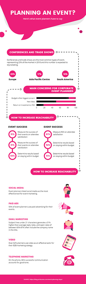 Event Planning Infographic Design
