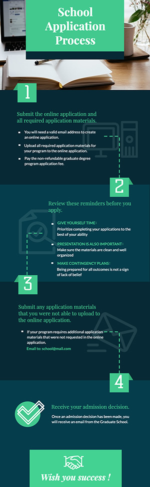 School Application Infographic Design