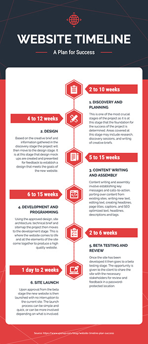 Website Timeline Infographic Design