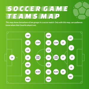 Soccer Game Teams Map Chart Design