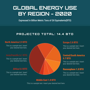 Energy Consumption Pie Chart Chart Design