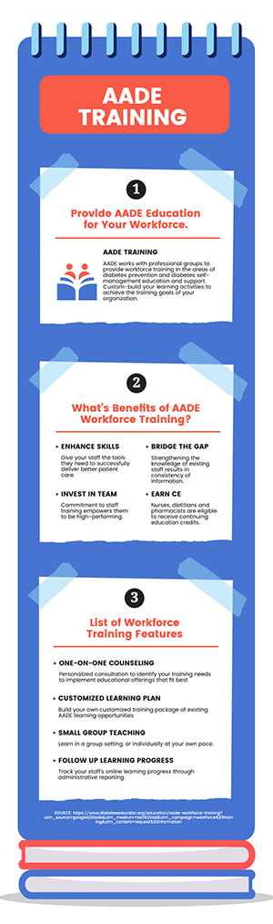 Training Institution Infographic Design