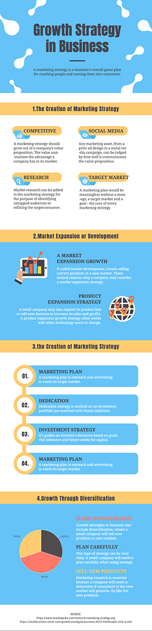Business Marketing Stategy Infographic Design
