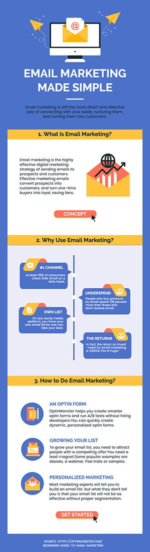 Email Marketing Infographic Design