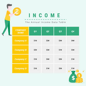 Annual Income Table Chart Design