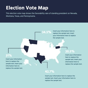 Election Vote Map Chart Design