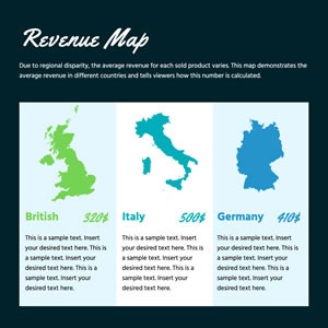 Revenue Map Chart Design