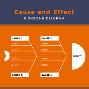 Make Fishbone Diagram Online Free Quick Designcap