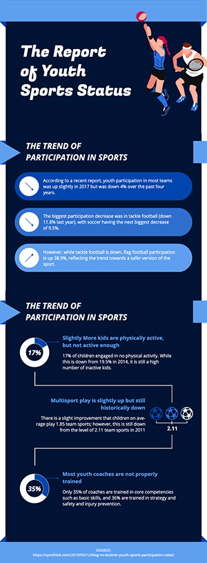 Youth Sports Report Infographic Design