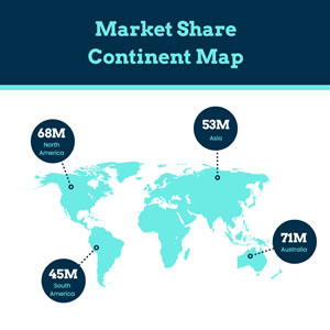 Market Share Continent Map Chart Design