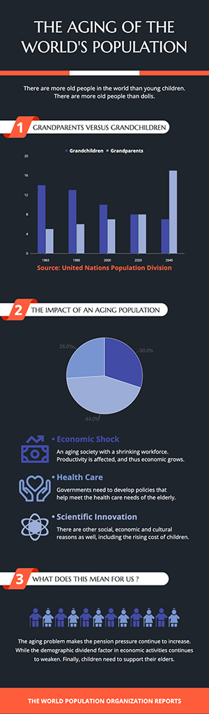 Aging Population Report Infographic Design