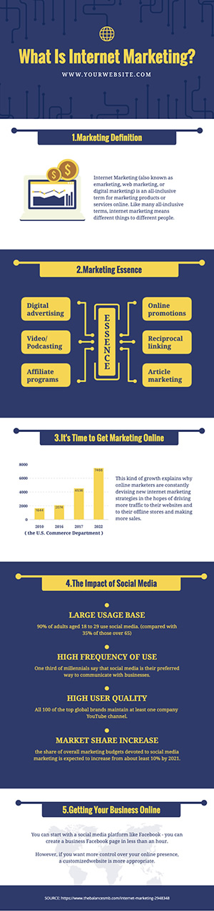 Internet Marketing Concept Infographic Design