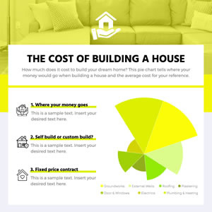 House Construction Cost Pie Chart Design