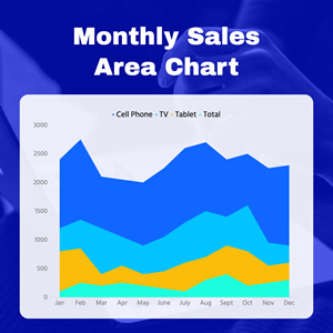 Monthly Sales Area Chart Design