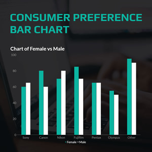 Consumer Preferences Bar Chart Design