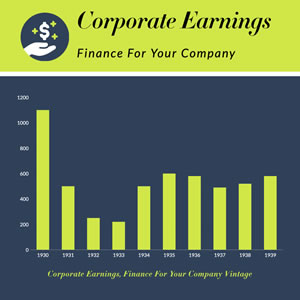 Corporate Earning Column Chart Design